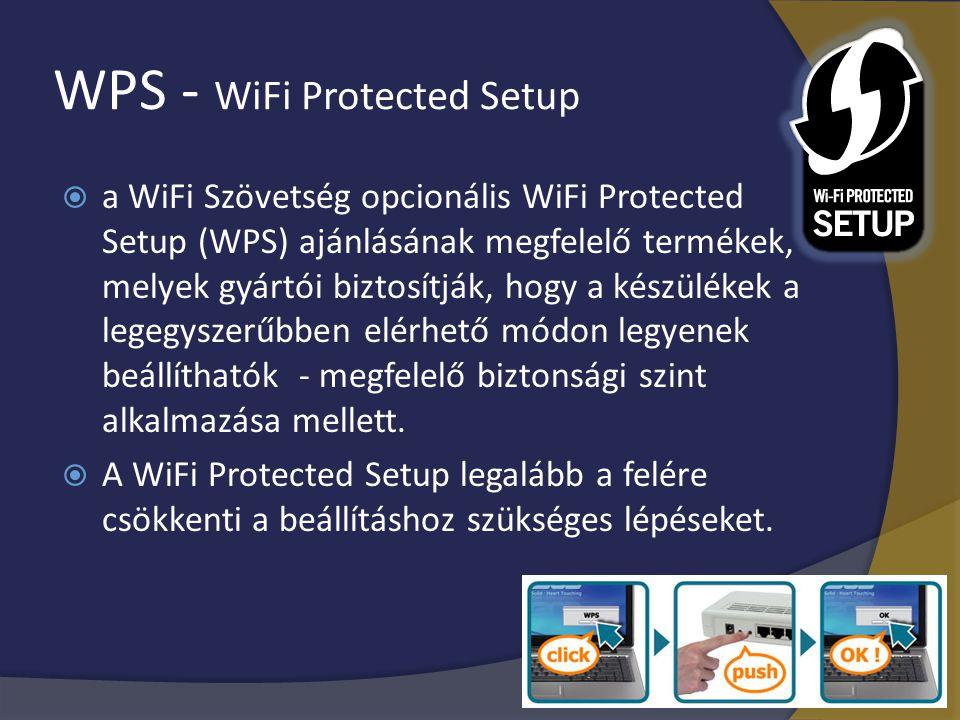 WPS - WiFi Protected Setup  a WiFi Szövetség opcionális WiFi Protected Setup (WPS) ajánlásának megfelelő termékek, melyek gyártói biztosítják, hogy a