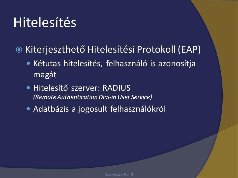 Hitelesítés  Kiterjeszthető Hitelesítési Protokoll (EAP) Kétutas hitelesítés, felhasználó is azonosítja magát Hitelesítő szerver: RADIUS (Remote Auth