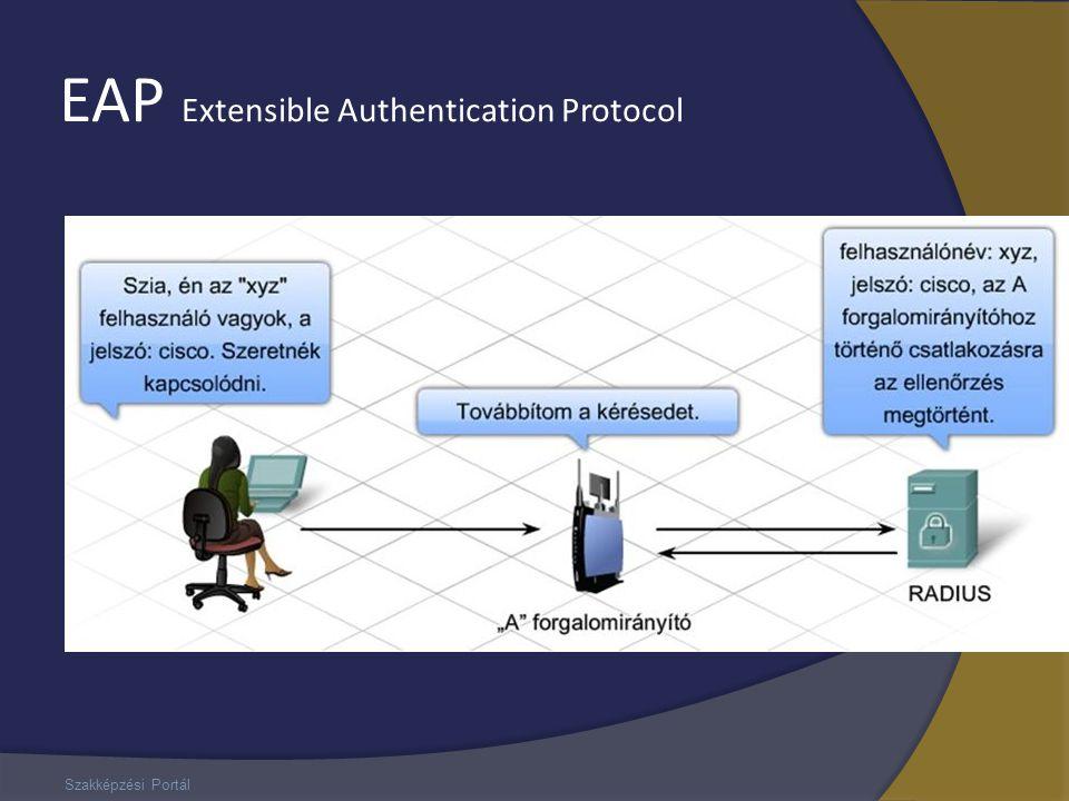 EAP Extensible Authentication Protocol Szakképzési Portál
