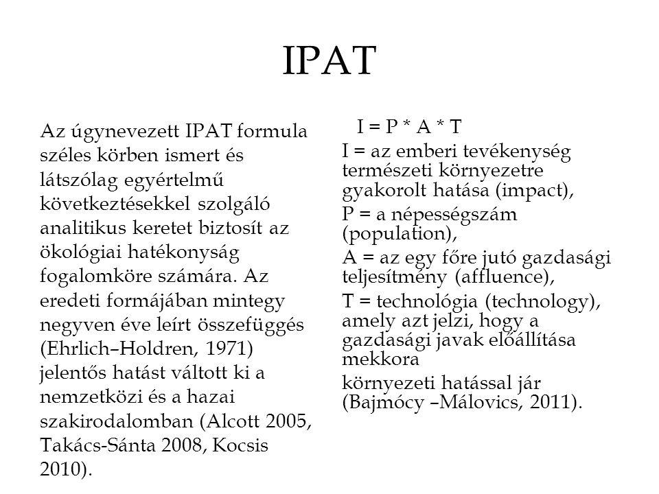 IPAT Az úgynevezett IPAT formula széles körben ismert és látszólag egyértelmű következtésekkel szolgáló analitikus keretet biztosít az ökológiai hatékonyság fogalomköre számára.