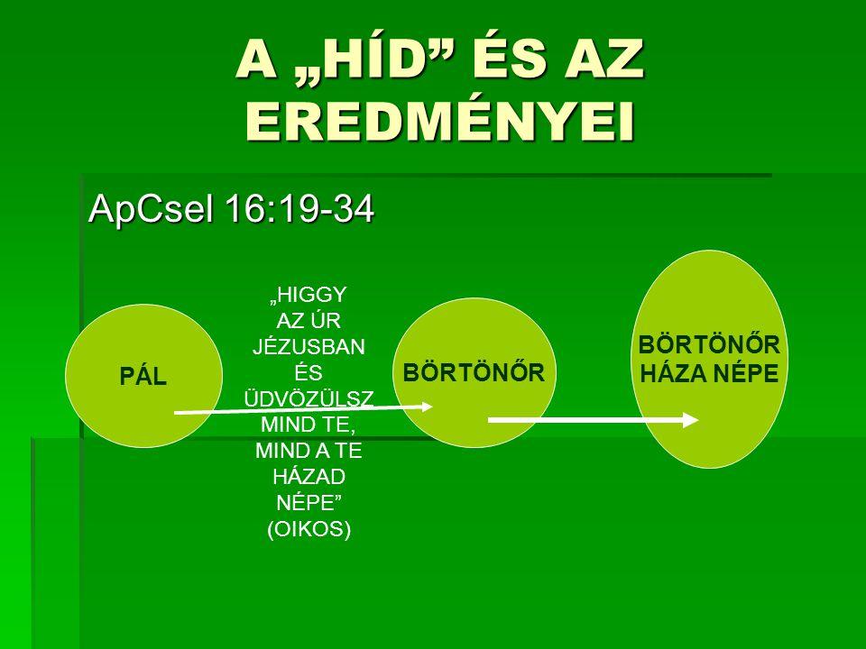 """ApCsel 16:19-34 PÁL BÖRTÖNŐR HÁZA NÉPE """"HIGGY AZ ÚR JÉZUSBAN ÉS ÜDVÖZÜLSZ MIND TE, MIND A TE HÁZAD NÉPE (OIKOS) A """"HÍD ÉS AZ EREDMÉNYEI"""