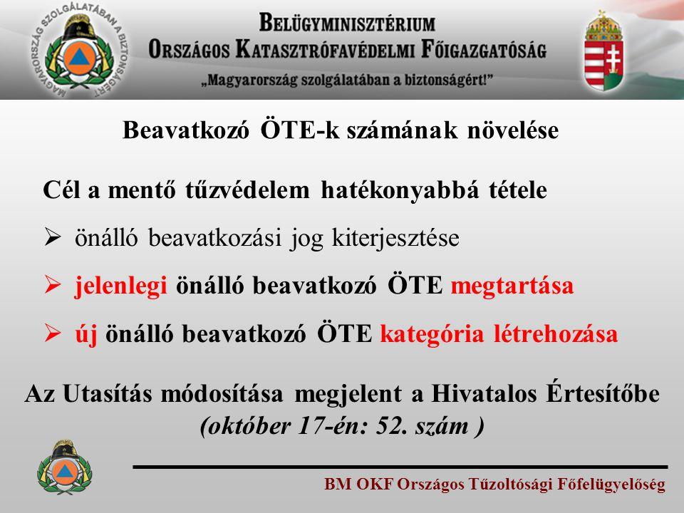 BM OKF Országos Tűzoltósági Főfelügyelőség Beavatkozó ÖTE-k számának növelése Cél a mentő tűzvédelem hatékonyabbá tétele  önálló beavatkozási jog kit