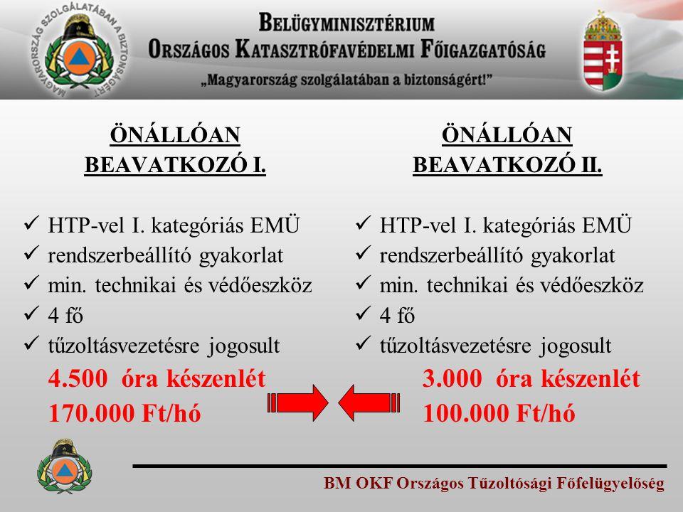 BM OKF Országos Tűzoltósági Főfelügyelőség ÖNÁLLÓAN BEAVATKOZÓ I. HTP-vel I. kategóriás EMÜ rendszerbeállító gyakorlat min. technikai és védőeszköz 4