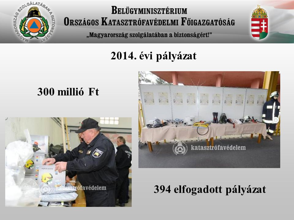 2014. évi pályázat 300 millió Ft 394 elfogadott pályázat
