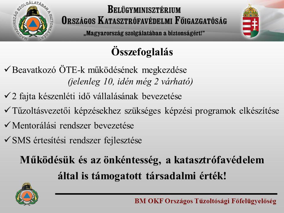 BM OKF Országos Tűzoltósági Főfelügyelőség Beavatkozó ÖTE-k működésének megkezdése (jelenleg 10, idén még 2 várható) 2 fajta készenléti idő vállalásán