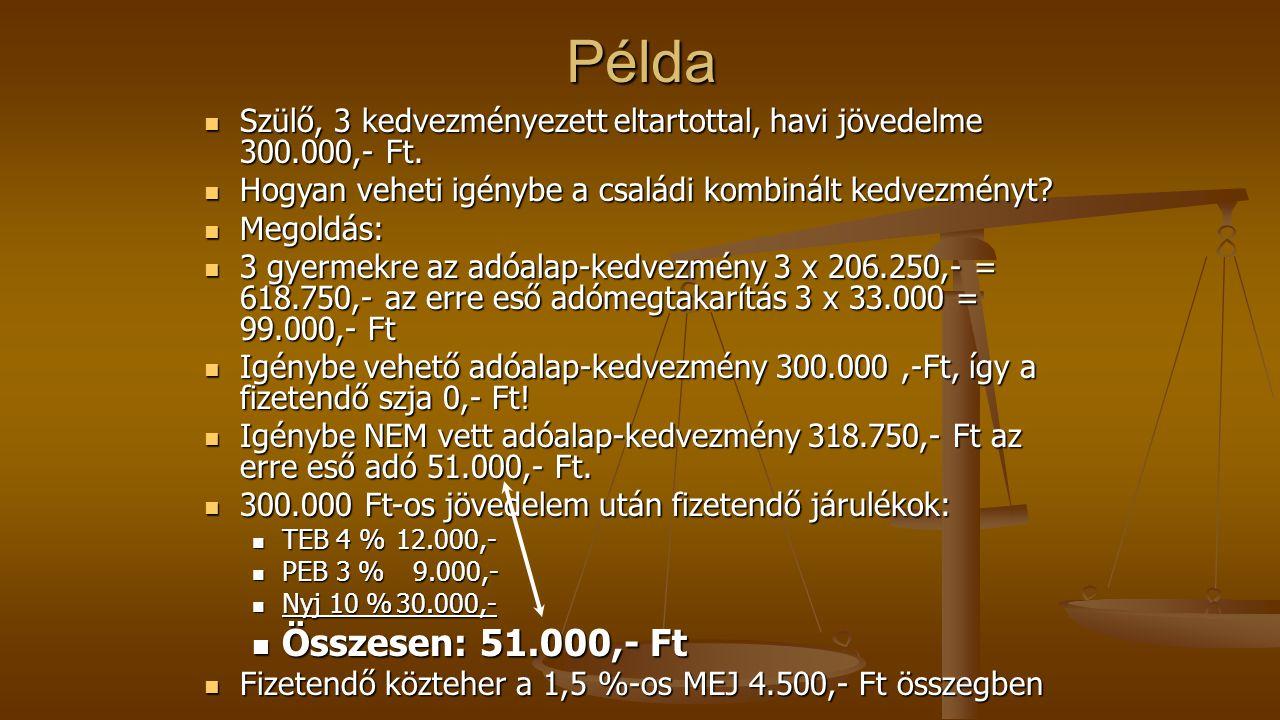 Példa Szülő, 3 kedvezményezett eltartottal, havi jövedelme 300.000,- Ft. Szülő, 3 kedvezményezett eltartottal, havi jövedelme 300.000,- Ft. Hogyan veh