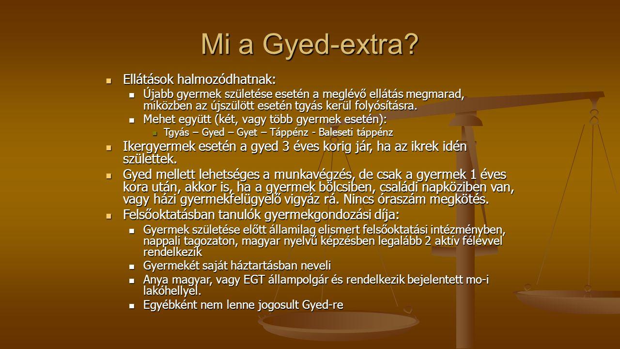 Mi a Gyed-extra.