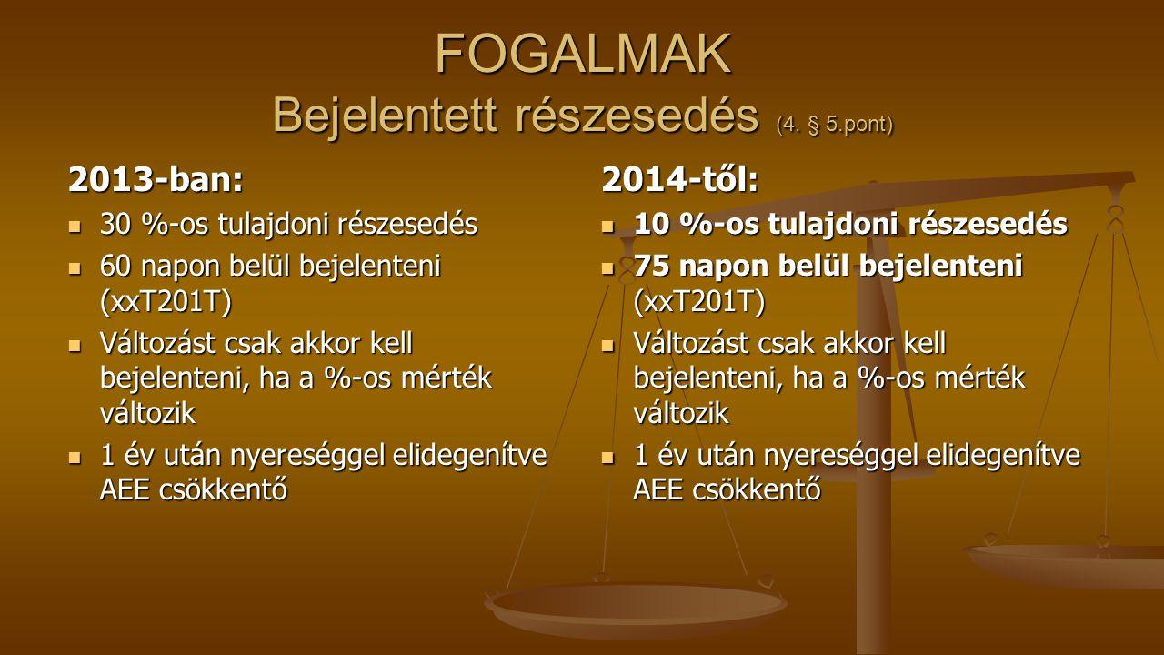 FOGALMAK Bejelentett részesedés (4.