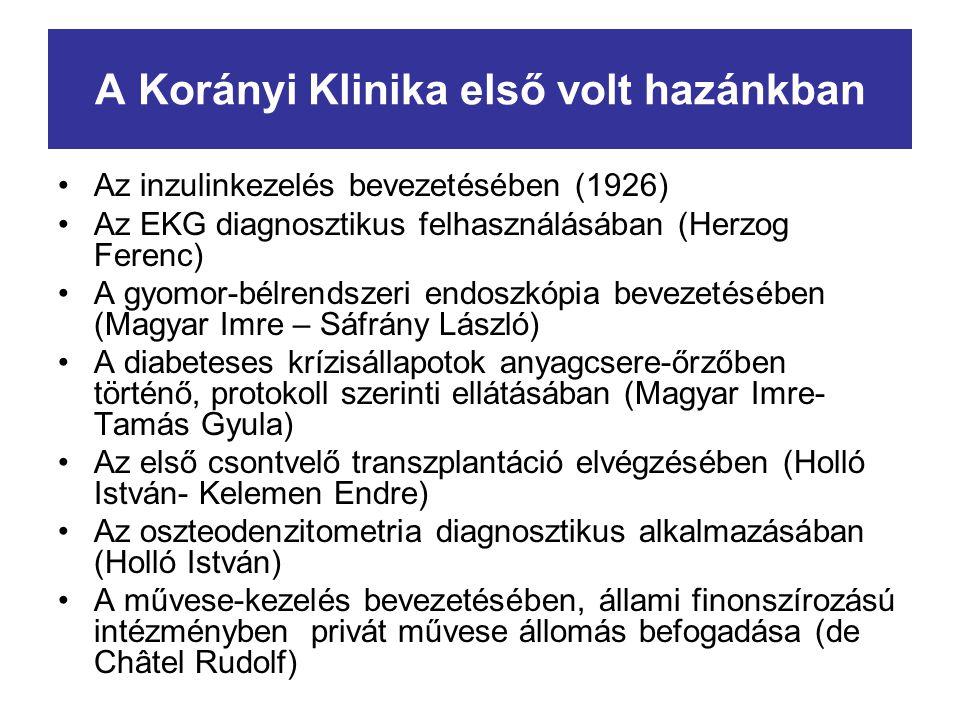 A Korányi Klinika első volt hazánkban Az inzulinkezelés bevezetésében (1926) Az EKG diagnosztikus felhasználásában (Herzog Ferenc) A gyomor-bélrendsze