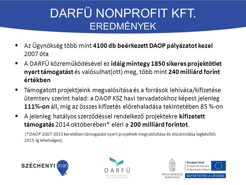  Az Ügynökség több mint 4100 db beérkezett DAOP pályázatot kezel 2007 óta  A DARFÜ közreműködésével ez idáig mintegy 1850 sikeres projektötlet nyert támogatást és valósulhat(ott) meg, több mint 240 milliárd forint értékben  Támogatott projektjeink megvalósítása és a források lehívása/kifizetése ütemterv szerint halad: a DAOP KSZ havi tervadatokhoz képest jelenleg 111%-on áll, míg az összes kifizetés előrehaladása tekintetében 85 %-on  A jelenleg hatályos szerződéssel rendelkező projektekre kifizetett támogatás 2014 októberében* eléri a 200 milliárd forintot.