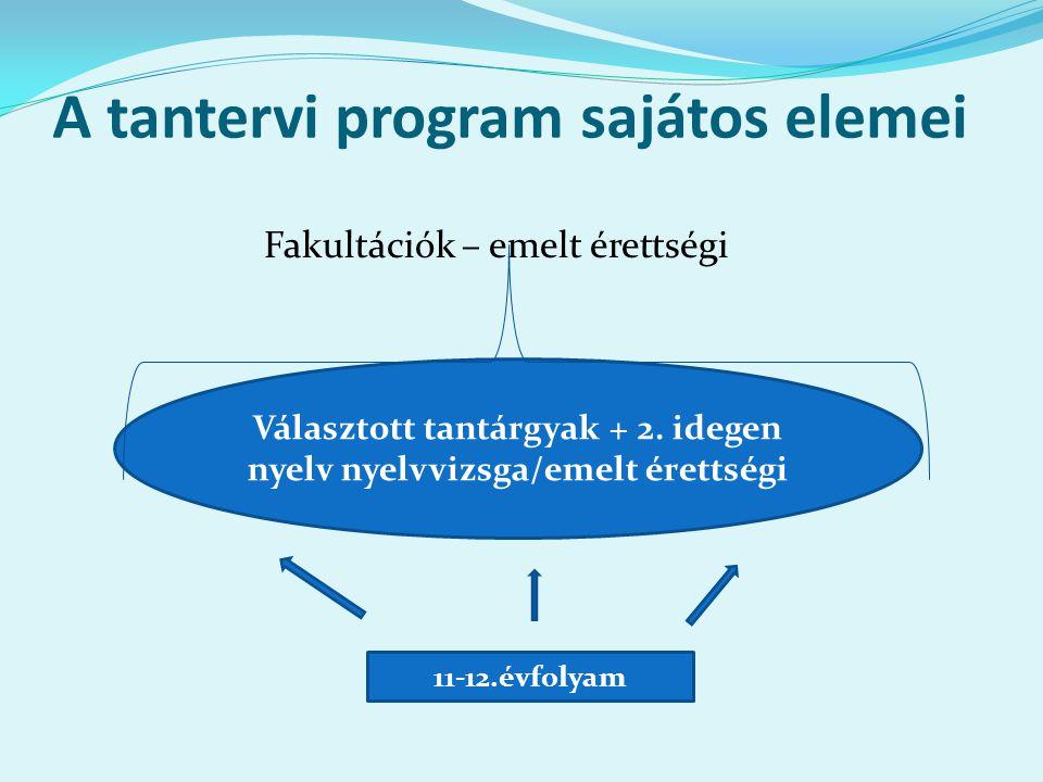 A tantervi program sajátos elemei Fakultációk – emelt érettségi 11-12.évfolyam Választott tantárgyak + 2. idegen nyelv nyelvvizsga/emelt érettségi