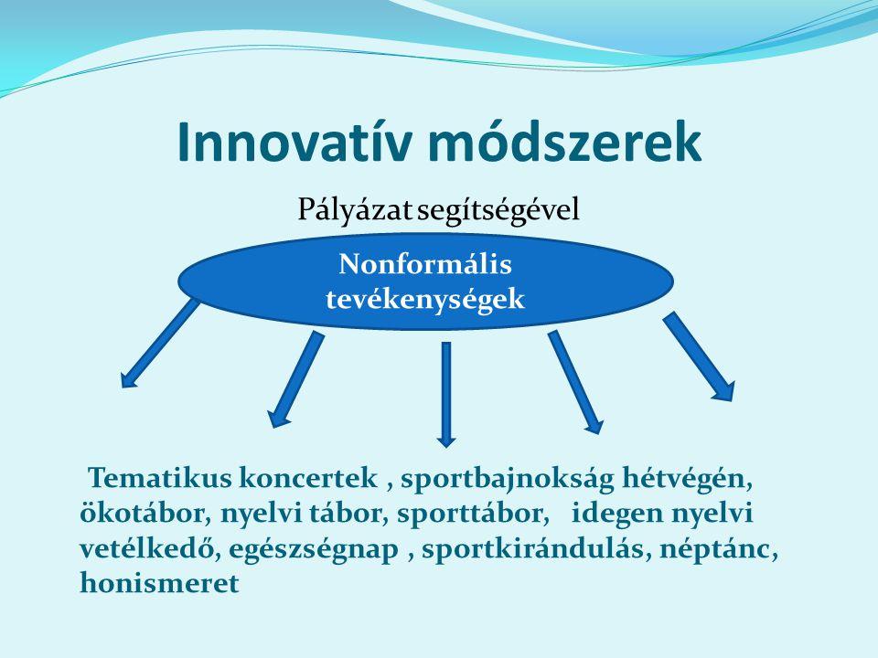 Innovatív módszerek Pályázat segítségével Tematikus koncertek, sportbajnokság hétvégén, ökotábor, nyelvi tábor, sporttábor, idegen nyelvi vetélkedő, egészségnap, sportkirándulás, néptánc, honismeret Nonformális tevékenységek
