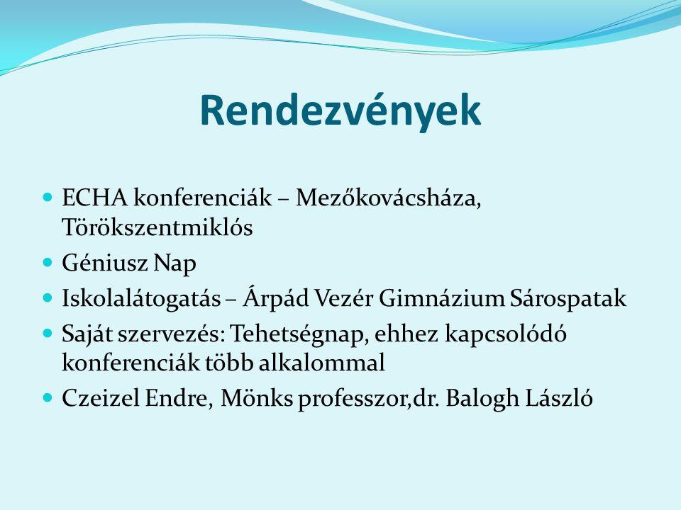 Rendezvények ECHA konferenciák – Mezőkovácsháza, Törökszentmiklós Géniusz Nap Iskolalátogatás – Árpád Vezér Gimnázium Sárospatak Saját szervezés: Tehetségnap, ehhez kapcsolódó konferenciák több alkalommal Czeizel Endre, Mönks professzor,dr.