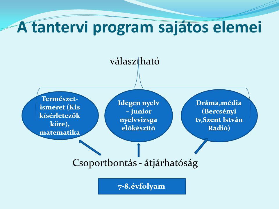 A tantervi program sajátos elemei választható Csoportbontás - átjárhatóság 7-8.évfolyam Természet- ismeret (Kis kísérletezők köre), matematika Idegen