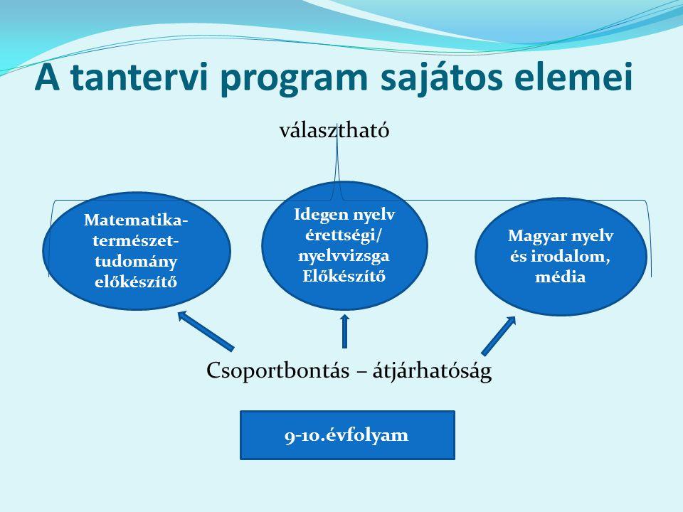 A tantervi program sajátos elemei választható Csoportbontás – átjárhatóság 9-10.évfolyam Matematika- természet- tudomány előkészítő Idegen nyelv érettségi/ nyelvvizsga Előkészítő Magyar nyelv és irodalom, média