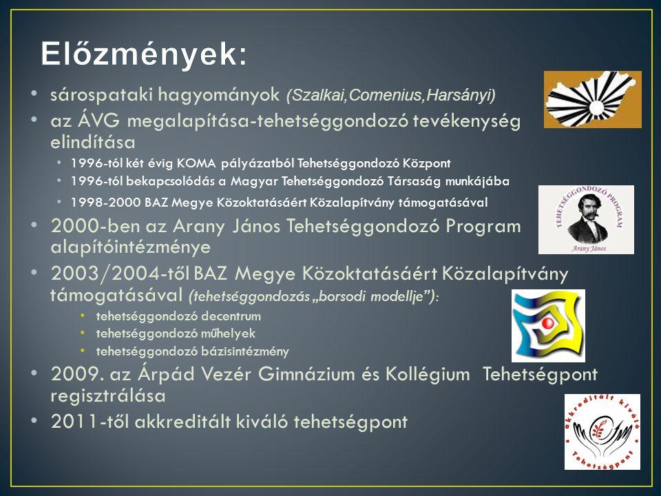 """sárospataki hagyományok (Szalkai,Comenius,Harsányi) az ÁVG megalapítása-tehetséggondozó tevékenység elindítása 1996-tól két évig KOMA pályázatból Tehetséggondozó Központ 1996-tól bekapcsolódás a Magyar Tehetséggondozó Társaság munkájába 1998-2000 BAZ Megye Közoktatásáért Közalapítvány támogatásával 2000-ben az Arany János Tehetséggondozó Program alapítóintézménye 2003/2004-től BAZ Megye Közoktatásáért Közalapítvány támogatásával ( tehetséggondozás """"borsodi modellje ) : tehetséggondozó decentrum tehetséggondozó műhelyek tehetséggondozó bázisintézmény 2009."""