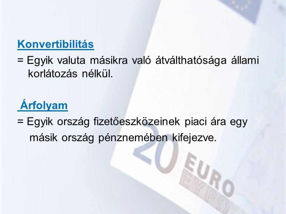 Konvertibilitás = Egyik valuta másikra való átválthatósága állami korlátozás nélkül. Árfolyam = Egyik ország fizetőeszközeinek piaci ára egy másik ors
