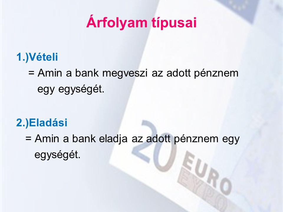Árfolyam típusai 1.)Vételi = Amin a bank megveszi az adott pénznem egy egységét. 2.)Eladási = Amin a bank eladja az adott pénznem egy egységét.