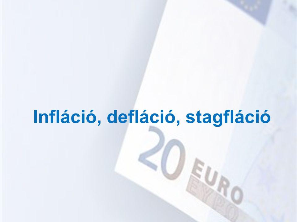 Infláció, defláció, stagfláció