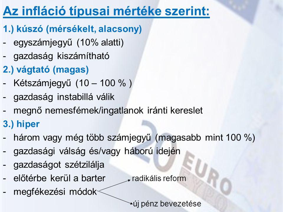 Az infláció típusai mértéke szerint: 1.) kúszó (mérsékelt, alacsony) -egyszámjegyű (10% alatti) -gazdaság kiszámítható 2.) vágtató (magas) -Kétszámjeg