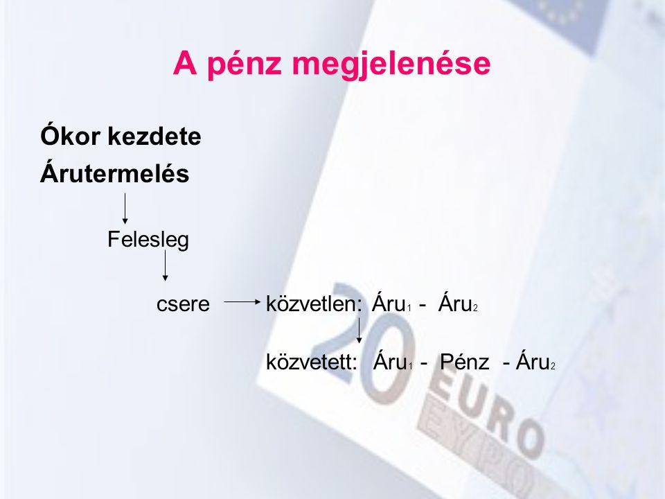 1.Kiselőadás: a pénzfejlődés története 2.