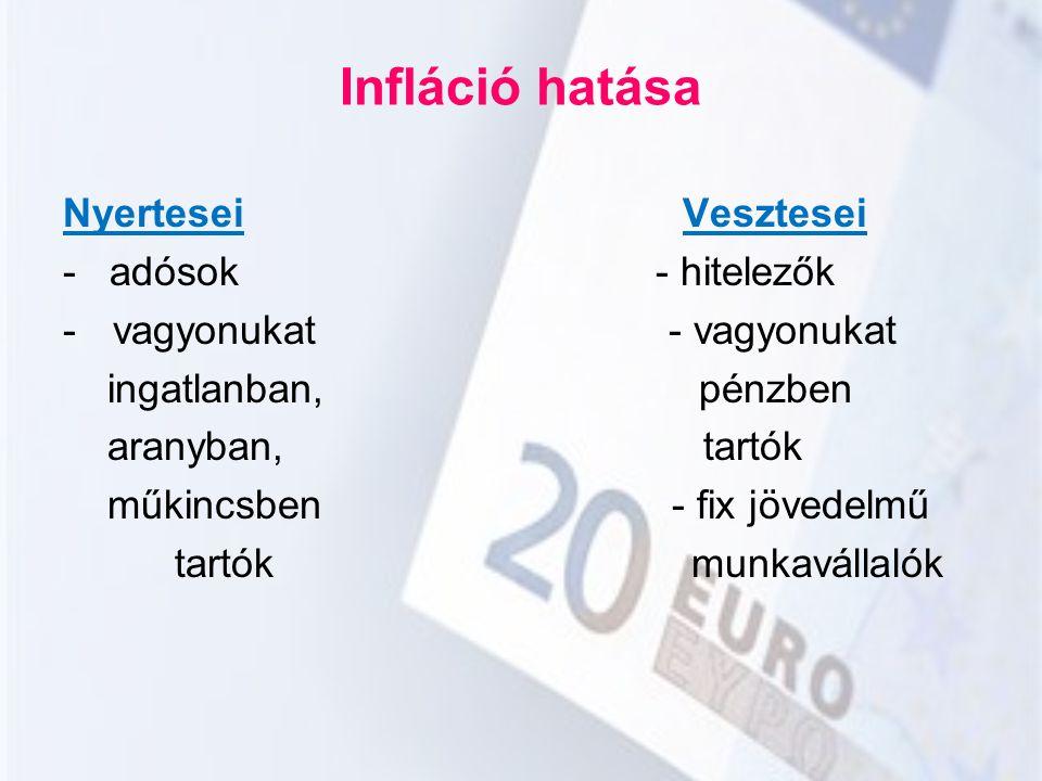 Infláció hatása Nyertesei Vesztesei - adósok - hitelezők - vagyonukat ingatlanban, pénzben aranyban, tartók műkincsben - fix jövedelmű tartók munkavál
