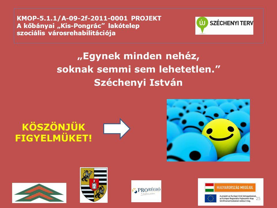 """KMOP-5.1.1/A-09-2f-2011-0001 PROJEKT A kőbányai """"Kis-Pongrác"""" lakótelep szociális városrehabilitációja """"Egynek minden nehéz, soknak semmi sem lehetetl"""
