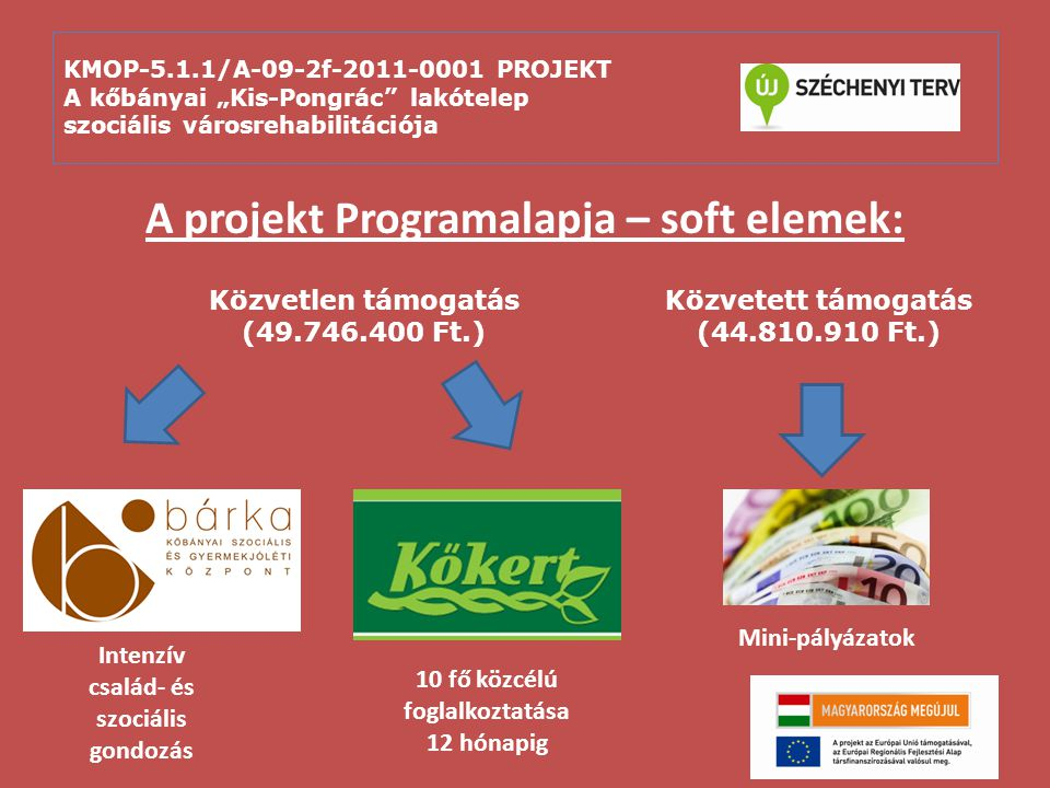 """KMOP-5.1.1/A-09-2f-2011-0001 PROJEKT A kőbányai """"Kis-Pongrác lakótelep szociális városrehabilitációja A BÁRKA feladatai (közvetlen támogatás): Pongrác Közösségi Ház működtetése (""""Mini-Bárka ) KIS-PONGRÁC INFOPONT 2012."""