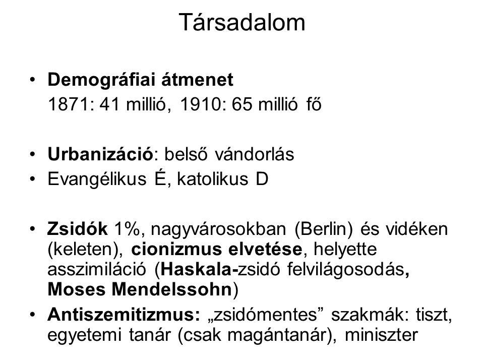 Társadalom Demográfiai átmenet 1871: 41 millió, 1910: 65 millió fő Urbanizáció: belső vándorlás Evangélikus É, katolikus D Zsidók 1%, nagyvárosokban (