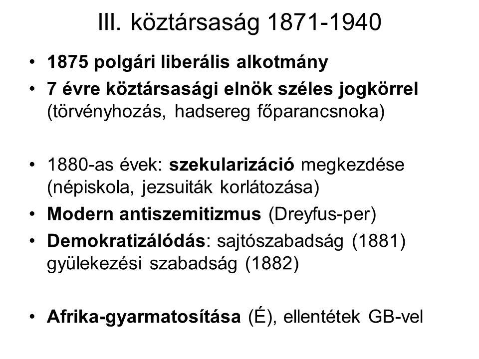 III. köztársaság 1871-1940 1875 polgári liberális alkotmány 7 évre köztársasági elnök széles jogkörrel (törvényhozás, hadsereg főparancsnoka) 1880-as