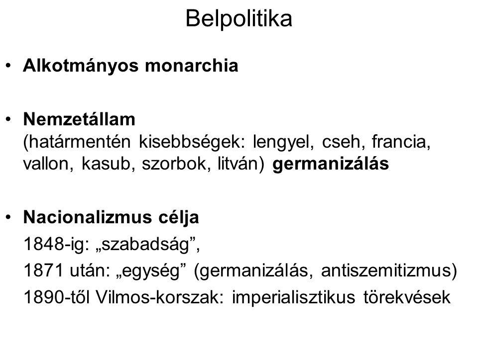 Belpolitika Alkotmányos monarchia Nemzetállam (határmentén kisebbségek: lengyel, cseh, francia, vallon, kasub, szorbok, litván) germanizálás Nacionali
