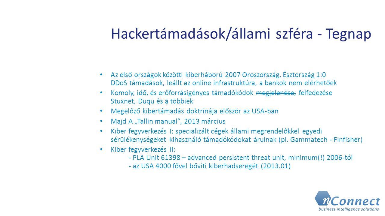 Hackertámadások/állami szféra - Tegnap Az első országok közötti kiberháború 2007 Oroszország, Észtország 1:0 DDoS támadások, leállt az online infrastr