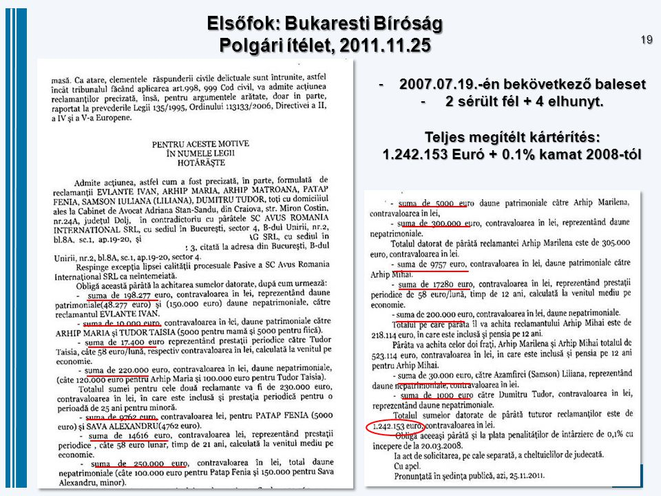 19 Elsőfok: Bukaresti Bíróság Polgári ítélet, 2011.11.25 -2007.07.19.-én bekövetkező baleset - 2 sérült fél + 4 elhunyt.
