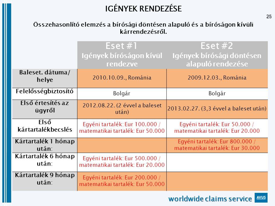 worldwide claims service 25 IGÉNYEK RENDEZÉSE Összehasonlító elemzés a bírósági döntésen alapuló és a bíróságon kívüli kárrendezésről.