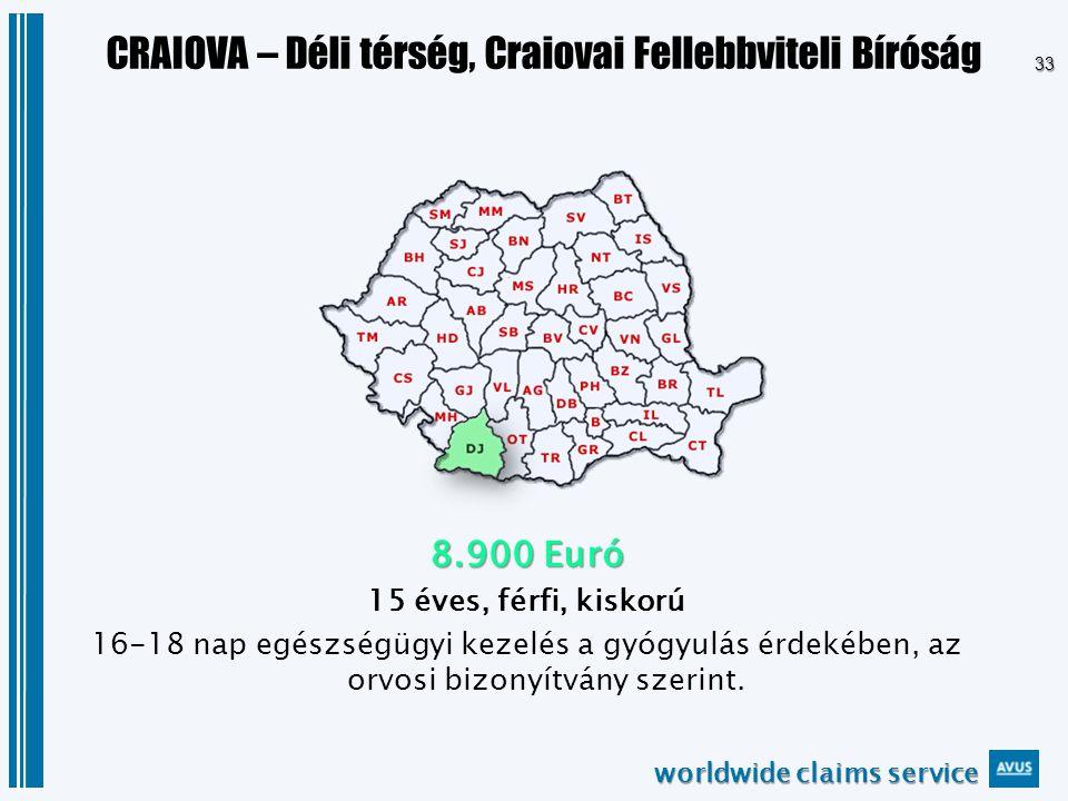 worldwide claims service 33 CRAIOVA – Déli térség, Craiovai Fellebbviteli Bíróság 8.900 Euró 15 éves, férfi, kiskorú 16-18 nap egészségügyi kezelés a gyógyulás érdekében, az orvosi bizonyítvány szerint.