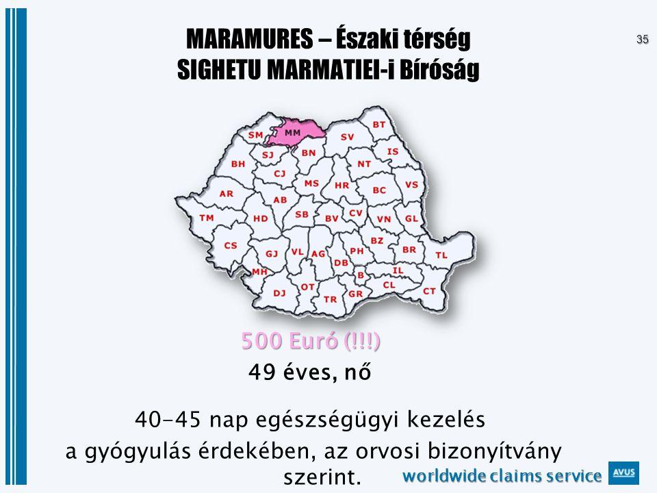 worldwide claims service 35 MARAMURES – Északi térség SIGHETU MARMATIEI-i Bíróság 500 Euró (!!!) 49 éves, nő 40-45 nap egészségügyi kezelés a gyógyulás érdekében, az orvosi bizonyítvány szerint.
