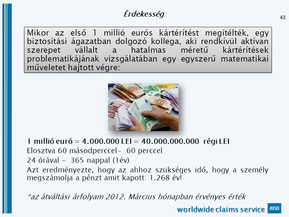 worldwide claims service 43 Érdekesség: Mikor az első 1 millió eurós kártérítést megítélték, egy biztosítási ágazatban dolgozó kollega, aki rendkívül aktívan szerepet vállalt a hatalmas méretű kártérítések problematikájának vizsgálatában egy egyszerű matematikai műveletet hajtott végre: 1 millió euró = 4.000.000 LEI = 40.000.000.000 régi LEI Elosztva 60 másodperccel- 60 perccel 24 órával - 365 nappal (1év) Azt eredményezte, hogy az ahhoz szükséges idő, hogy a személy megszámolja a pénzt amit kapott: 1.268 év.