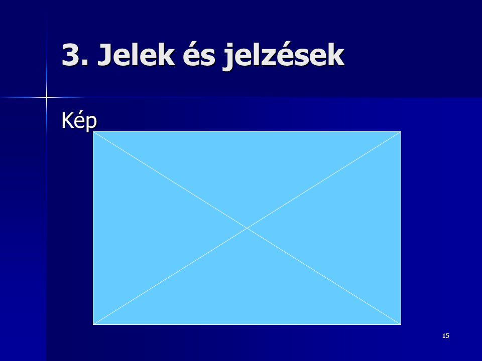15 3. Jelek és jelzések Kép