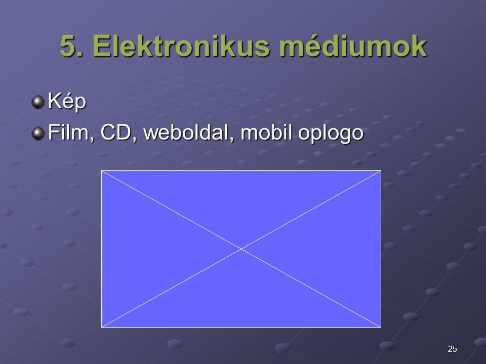 25 5. Elektronikus médiumok Kép Film, CD, weboldal, mobil oplogo