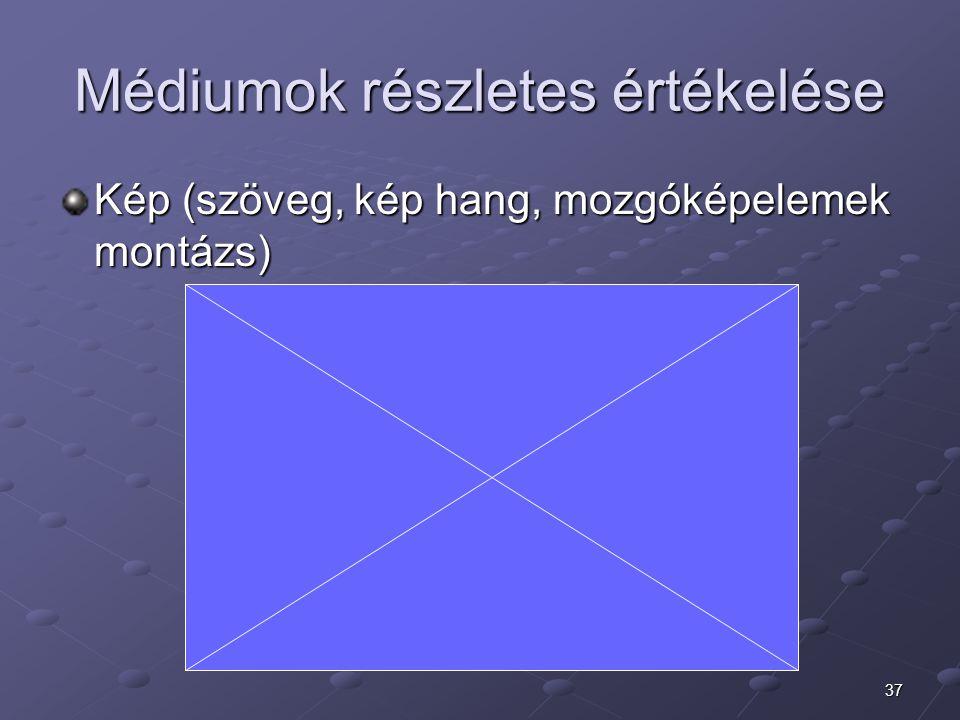 37 Médiumok részletes értékelése Kép (szöveg, kép hang, mozgóképelemek montázs)