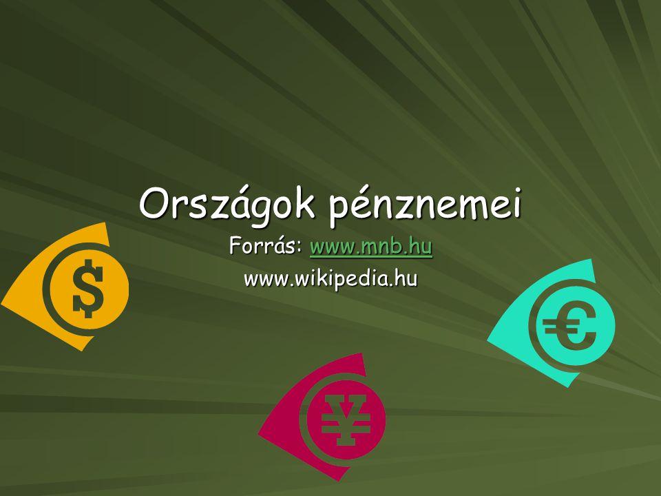 Országok pénznemei Forrás: www.mnb.hu www.mnb.hu www.wikipedia.hu