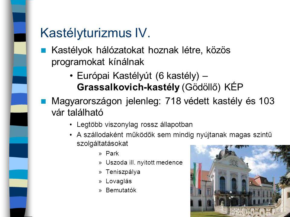 Kastélyturizmus IV. Kastélyok hálózatokat hoznak létre, közös programokat kínálnak Európai Kastélyút (6 kastély) – Grassalkovich-kastély (Gödöllő) KÉP