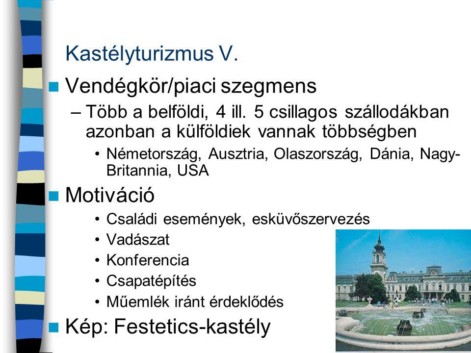 Kastélyturizmus V. Vendégkör/piaci szegmens –Több a belföldi, 4 ill. 5 csillagos szállodákban azonban a külföldiek vannak többségben Németország, Ausz