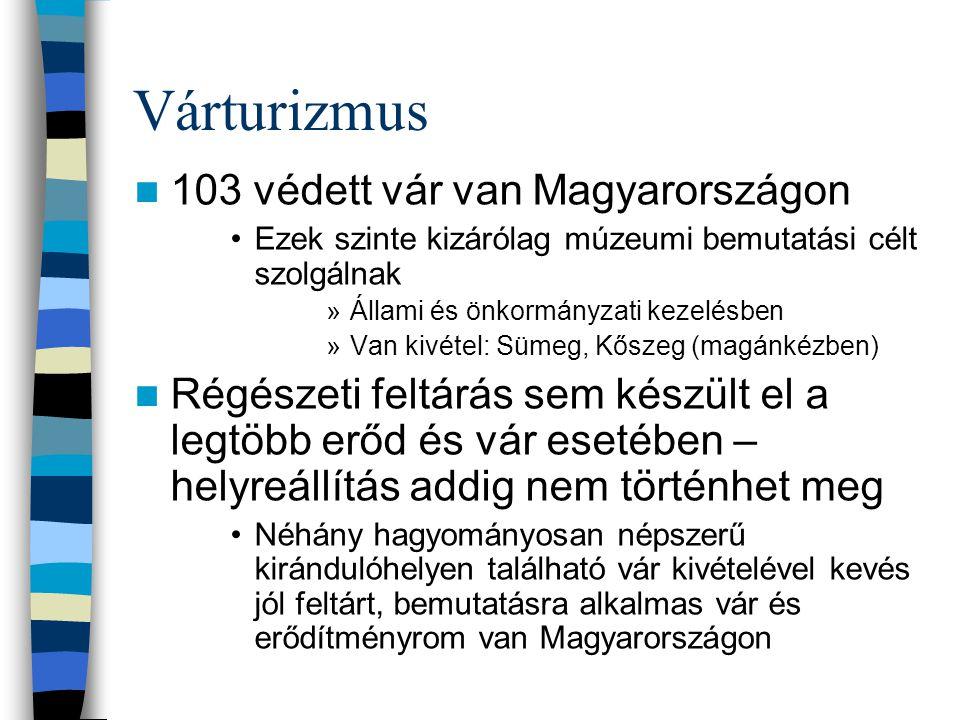 Várturizmus 103 védett vár van Magyarországon Ezek szinte kizárólag múzeumi bemutatási célt szolgálnak »Állami és önkormányzati kezelésben »Van kivéte