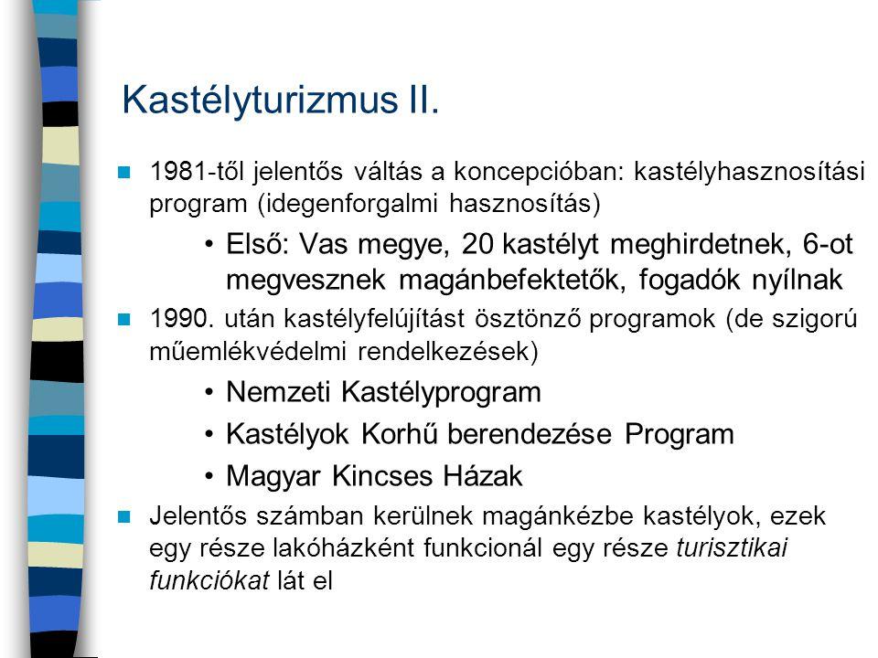 Kastélyturizmus II. 1981-től jelentős váltás a koncepcióban: kastélyhasznosítási program (idegenforgalmi hasznosítás) Első: Vas megye, 20 kastélyt meg