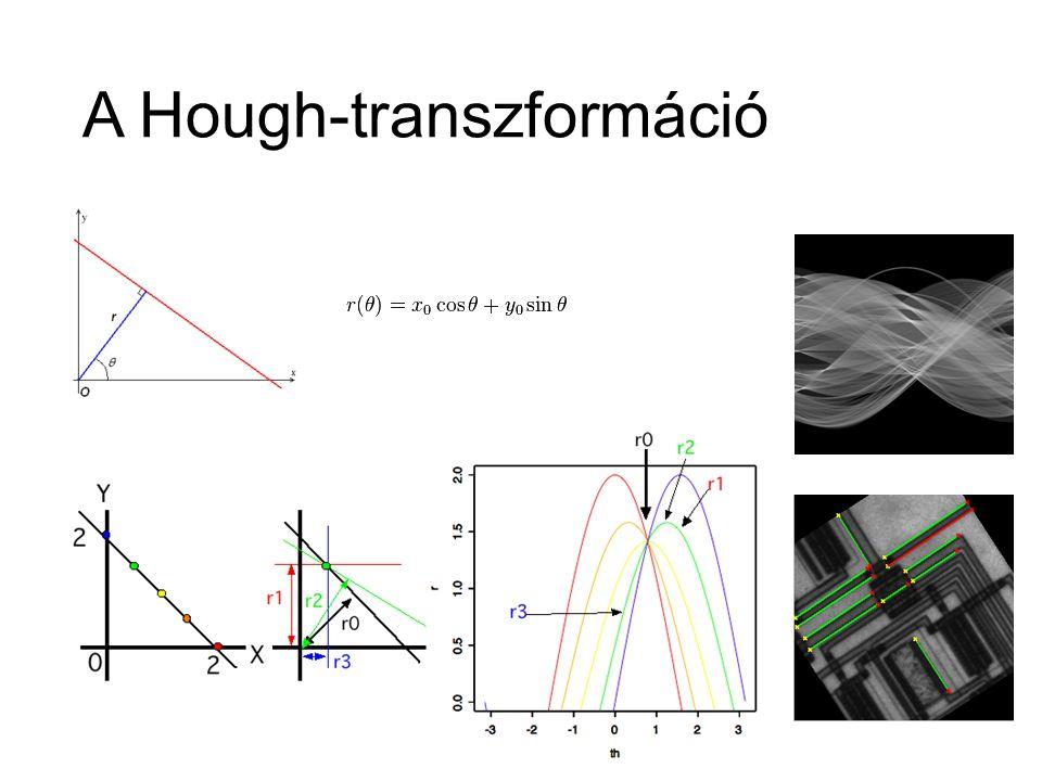 A Hough-transzformáció