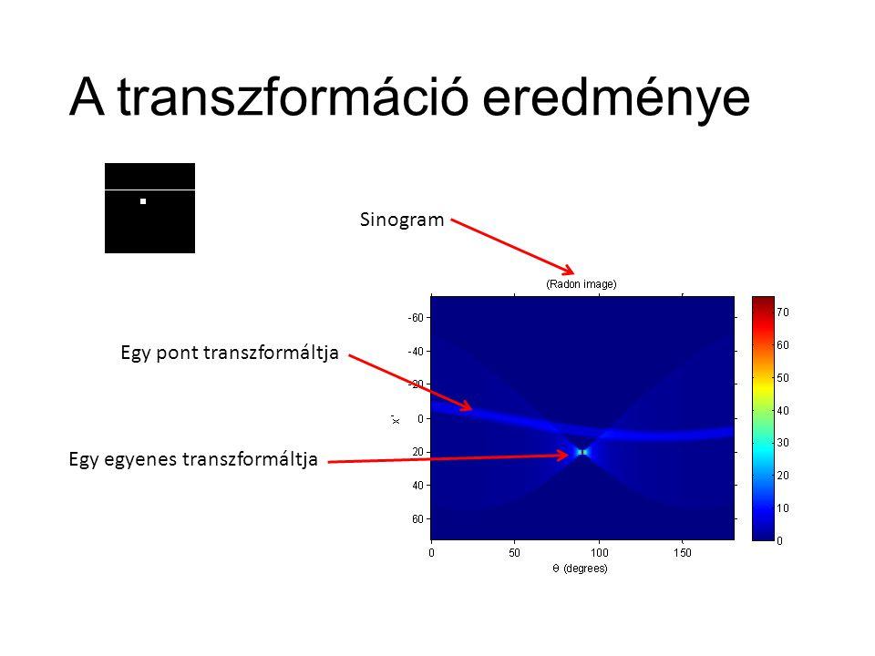 A transzformáció eredménye Egy pont transzformáltja Egy egyenes transzformáltja Sinogram
