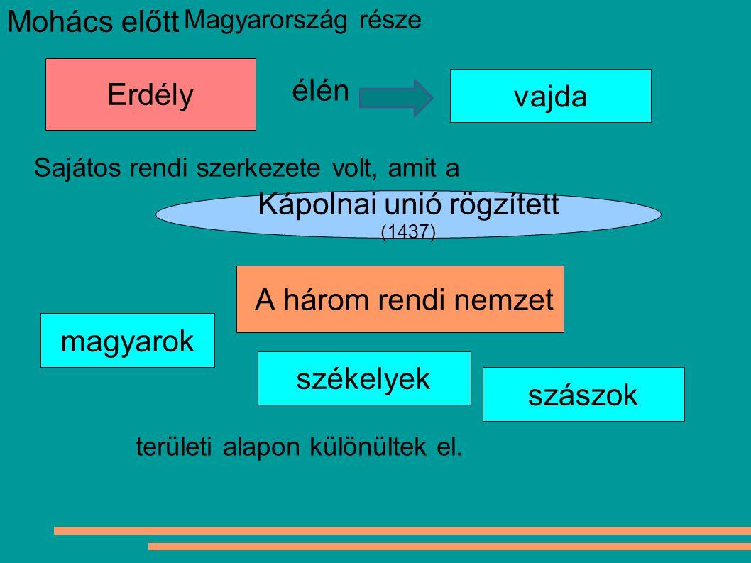magyarok Kápolnai unió rögzített (1437) Erdély szászok A három rendi nemzet vajda élén Mohács előtt székelyek Magyarország része Sajátos rendi szerkez