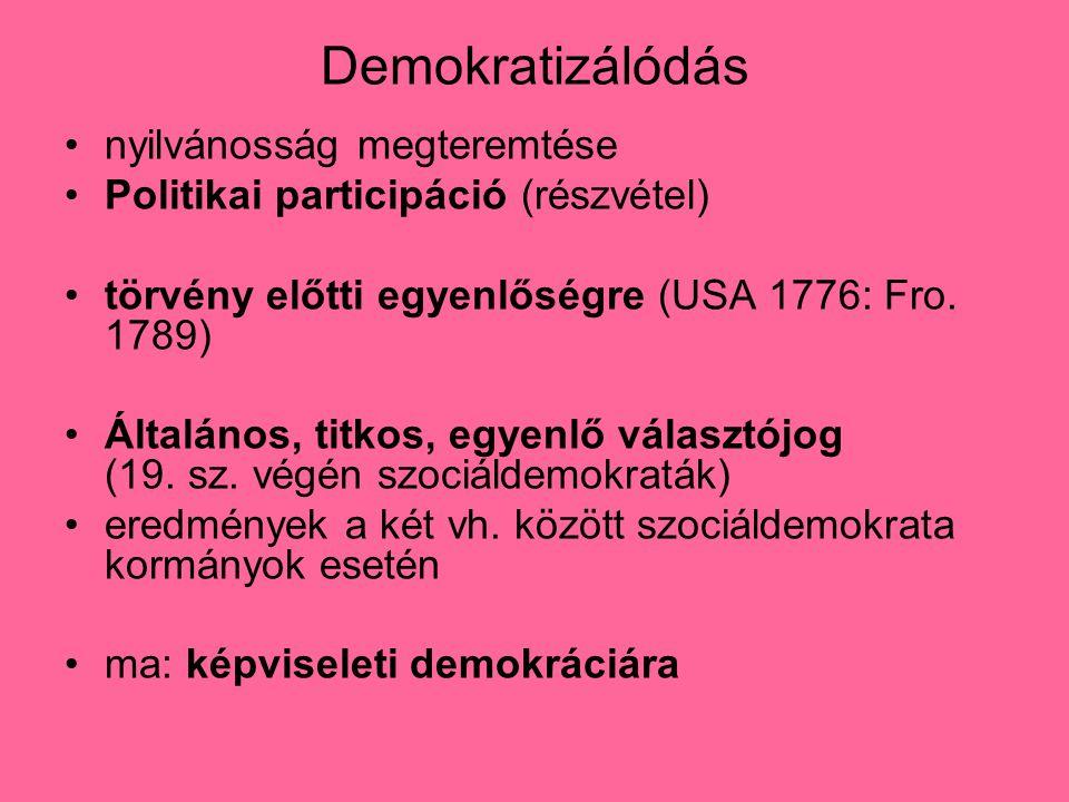 Demokratizálódás nyilvánosság megteremtése Politikai participáció (részvétel) törvény előtti egyenlőségre (USA 1776: Fro. 1789) Általános, titkos, egy