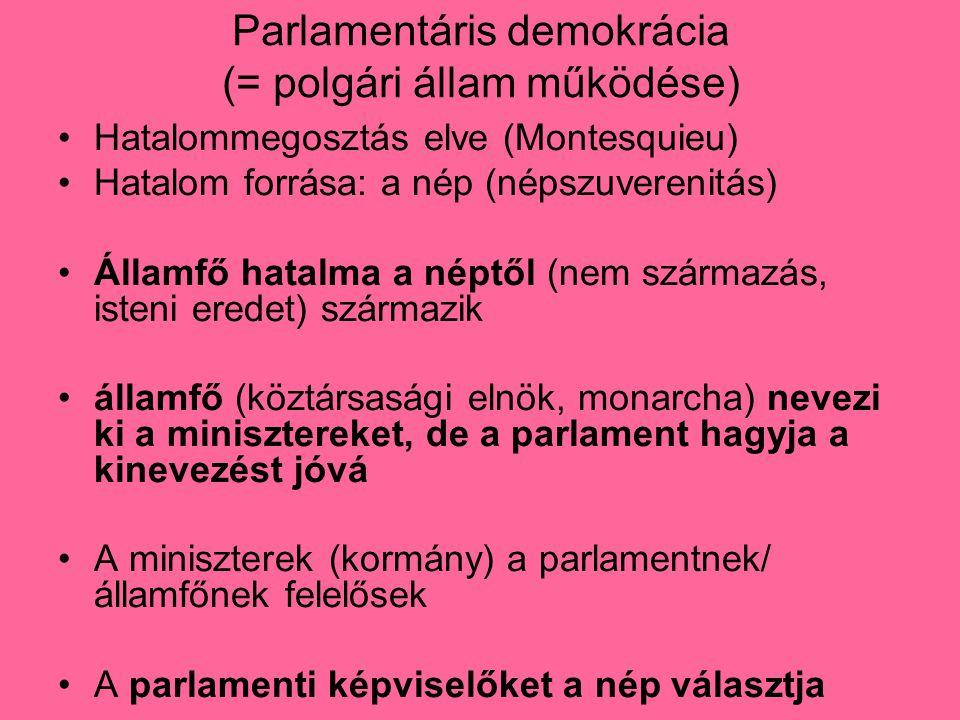 Parlamentáris demokrácia (= polgári állam működése) Hatalommegosztás elve (Montesquieu) Hatalom forrása: a nép (népszuverenitás) Államfő hatalma a néptől (nem származás, isteni eredet) származik államfő (köztársasági elnök, monarcha) nevezi ki a minisztereket, de a parlament hagyja a kinevezést jóvá A miniszterek (kormány) a parlamentnek/ államfőnek felelősek A parlamenti képviselőket a nép választja